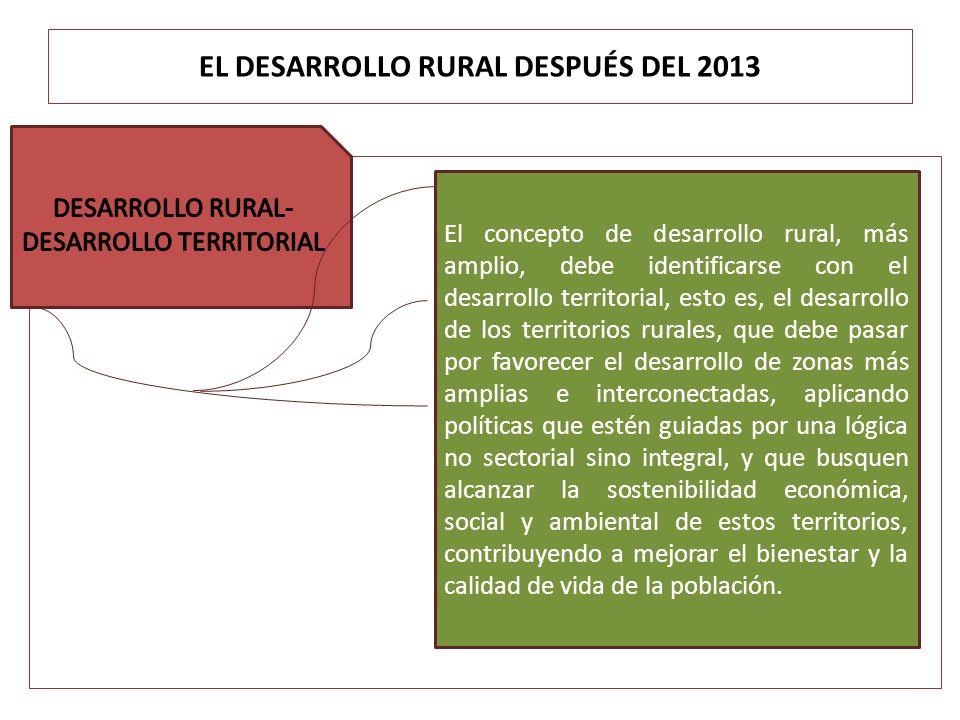 EL DESARROLLO RURAL DESPUÉS DEL 2013 El concepto de desarrollo rural, más amplio, debe identificarse con el desarrollo territorial, esto es, el desarr