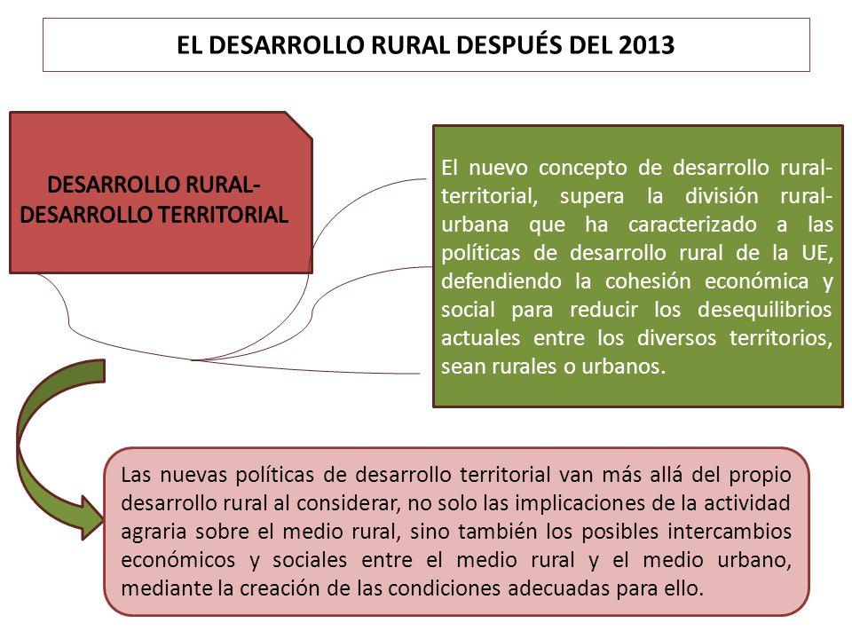 EL DESARROLLO RURAL DESPUÉS DEL 2013 El nuevo concepto de desarrollo rural- territorial, supera la división rural- urbana que ha caracterizado a las p