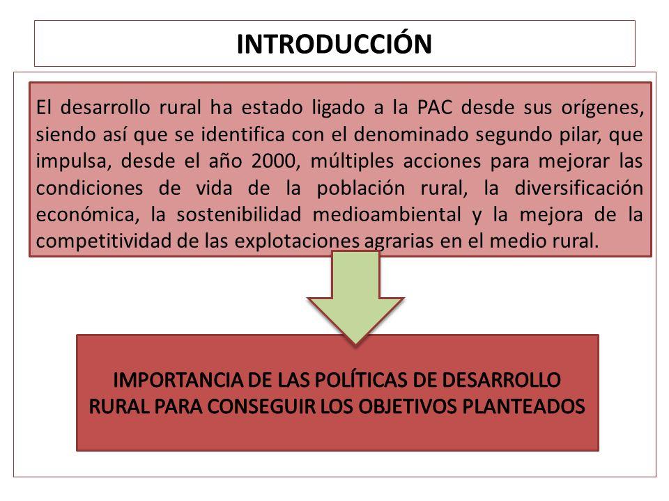 INTRODUCCIÓN El desarrollo rural ha estado ligado a la PAC desde sus orígenes, siendo así que se identifica con el denominado segundo pilar, que impul