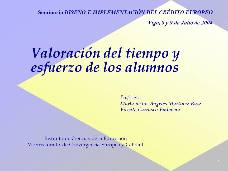 1 Valoración del tiempo y esfuerzo de los alumnos Profesores María de los Ángeles Martínez Ruiz Vicente Carrasco Embuena Instituto de Ciencias de la Educación Vicerrectorado de Convergencia Europea y Calidad Seminario DISEÑO E IMPLEMENTACIÓN DEL CRÉDITO EUROPEO Vigo, 8 y 9 de Julio de 2004