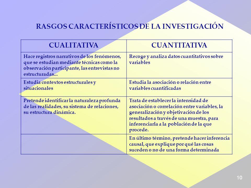 10 CUALITATIVACUANTITATIVA Hace registros narrativos de los fenómenos, que se estudian mediante técnicas como la observación participante, las entrevistas no estructuradas...
