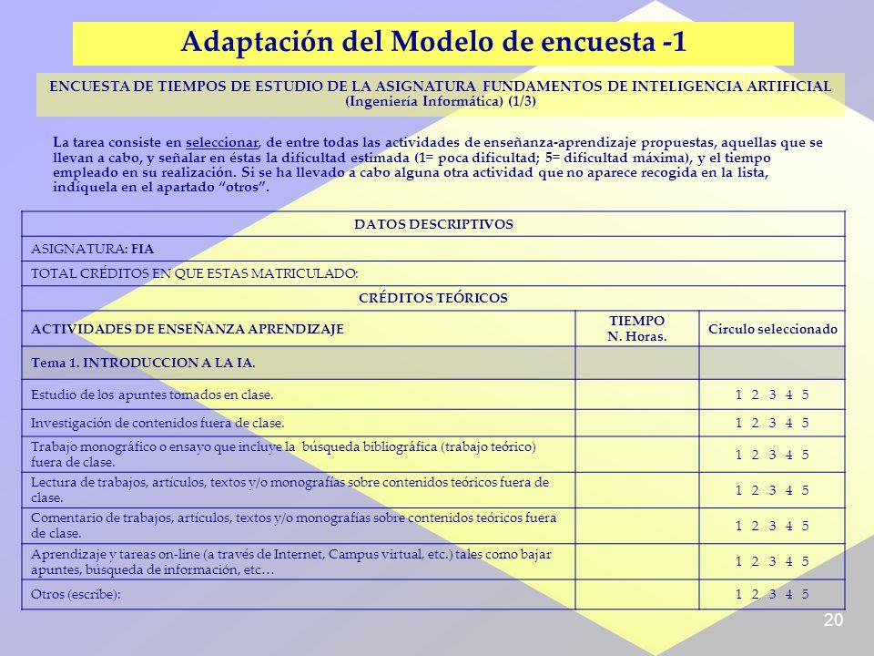 20 Adaptación del Modelo de encuesta -1 DATOS DESCRIPTIVOS ASIGNATURA: FIA TOTAL CRÉDITOS EN QUE ESTAS MATRICULADO: CRÉDITOS TEÓRICOS ACTIVIDADES DE ENSEÑANZA APRENDIZAJE TIEMPO N.