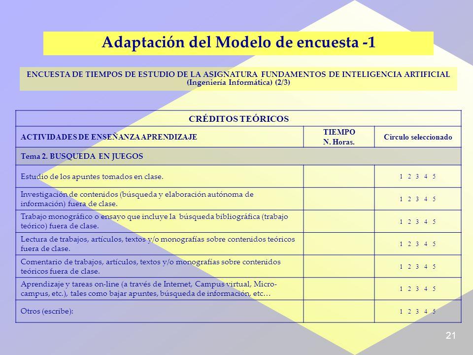 21 CRÉDITOS TEÓRICOS ACTIVIDADES DE ENSEÑANZA APRENDIZAJE TIEMPO N.