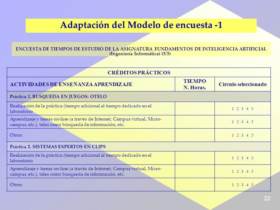 22 ENCUESTA DE TIEMPOS DE ESTUDIO DE LA ASIGNATURA FUNDAMENTOS DE INTELIGENCIA ARTIFICIAL (Ingeniería Informática) (3/3) CRÉDITOS PRÁCTICOS ACTIVIDADES DE ENSEÑANZA APRENDIZAJE TIEMPO N.