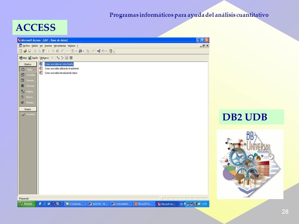 28 Programas informáticos para ayuda del análisis cuantitativo DB2 UDB ACCESS