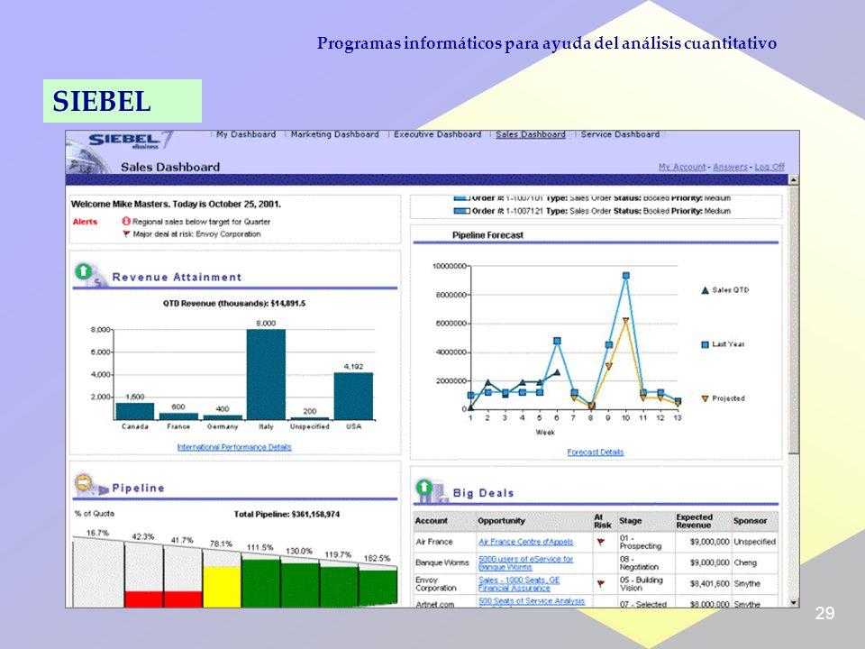 29 Programas informáticos para ayuda del análisis cuantitativo SIEBEL