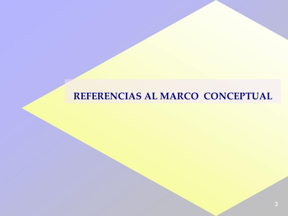 3 REFERENCIAS AL MARCO CONCEPTUAL