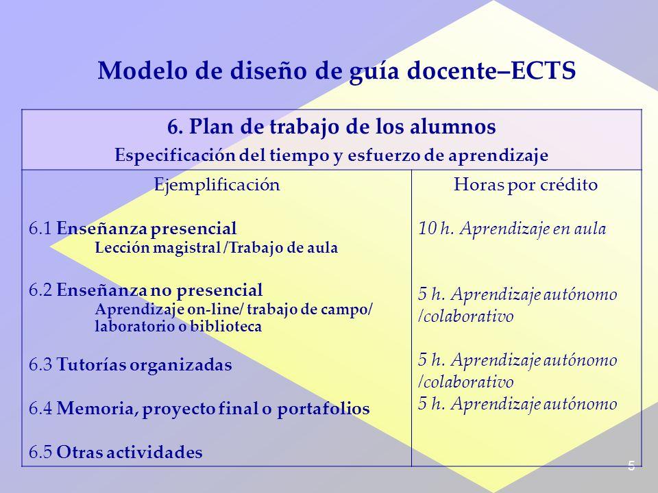 5 Modelo de diseño de guía docente–ECTS 6.