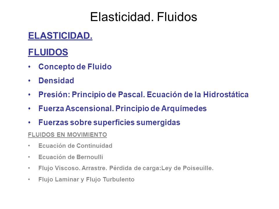Elasticidad.Fluidos ELASTICIDAD. FLUIDOS Concepto de Fluido Densidad Presión: Principio de Pascal.