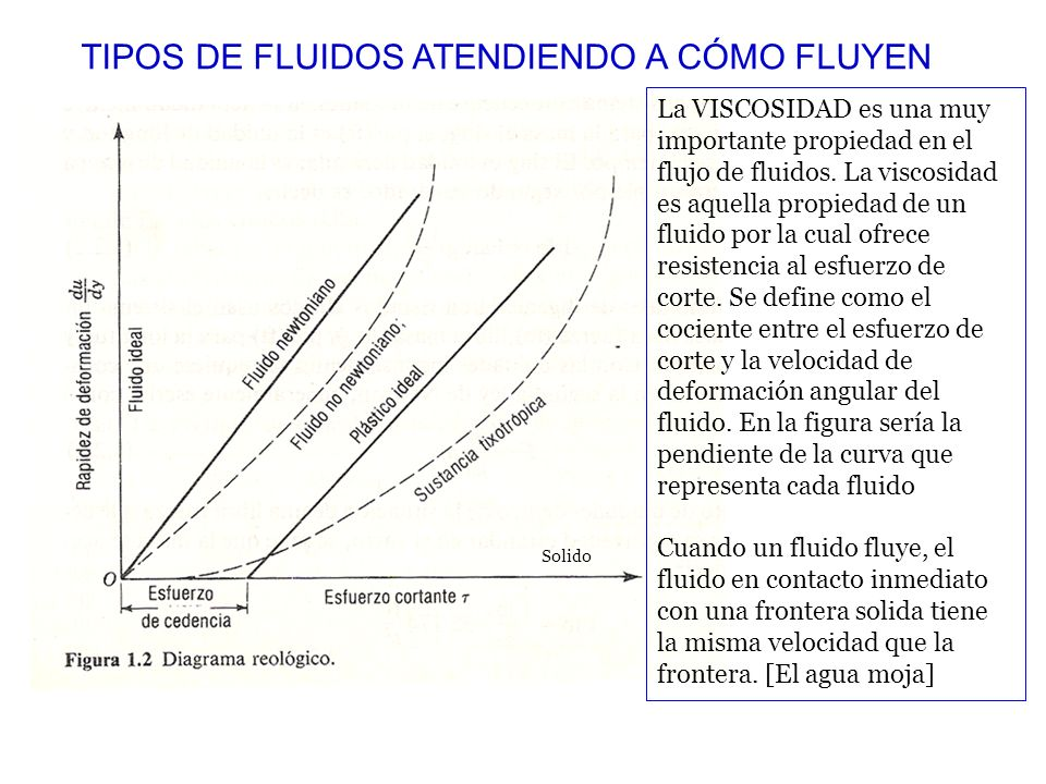FLUJO DE FLUIDOS. VISCOSIDAD Un fluido se define como una sustancia que fluye y adquiere la forma del recipiente que lo contiene, esto es una sustanci