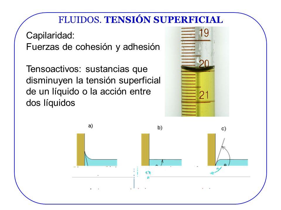 FLUIDOS. FENÓMENOS EN LA INTERFASE TENSIÓN SUPERFICIAL Fuerzas de cohesión tensión superficial de un líquido es la cantidad de energía necesaria para