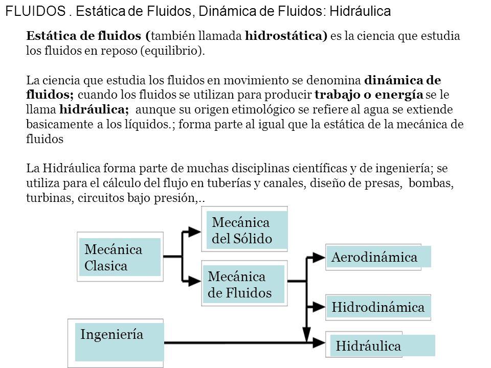 FLUIDOS. TENSIÓN SUPERFICIAL Capilaridad: Fuerzas de cohesión y adhesión Tensoactivos: sustancias que disminuyen la tensión superficial de un líquido