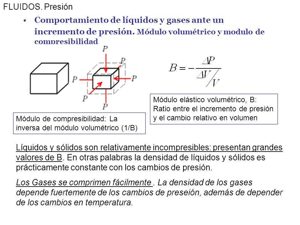 Presión (en un fluido) PROPIEDADES DE LOS FLUIDOS: PRESIÓN Cuando un cuerpo se sumerge en un fluido,el fluido ejerce una fuerza perpendicular a la sup