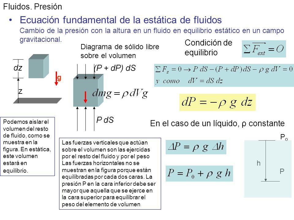 Comportamiento de líquidos y gases ante un incremento de presión. Módulo volumétrico y modulo de compresibilidad FLUIDOS. Presión Líquidos y sólidos s