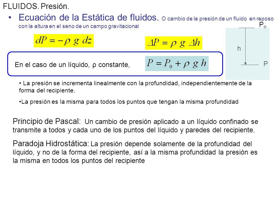 Ecuación fundamental de la estática de fluidos Cambio de la presión con la altura en un fluido en equilibrio estático en un campo gravitacional. Fluid