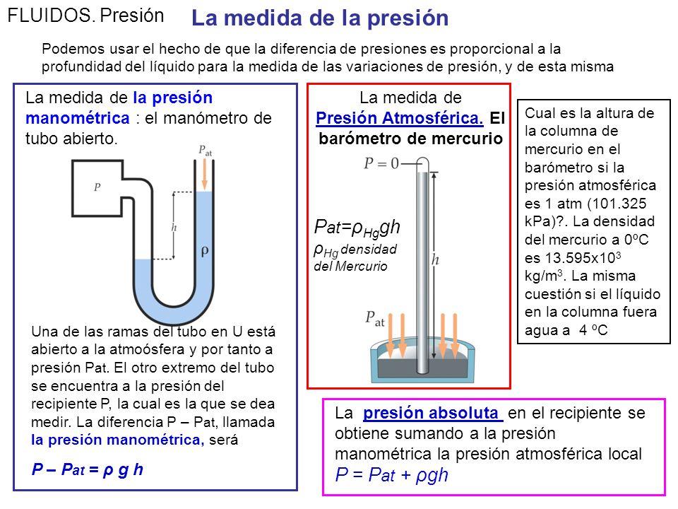 FLUIDOS. Presión. h PoPo P Elevador hidráulico Derivar la relación entre las fuerzas que se ejercen en los pistones del elevador hidráulico, aplicando