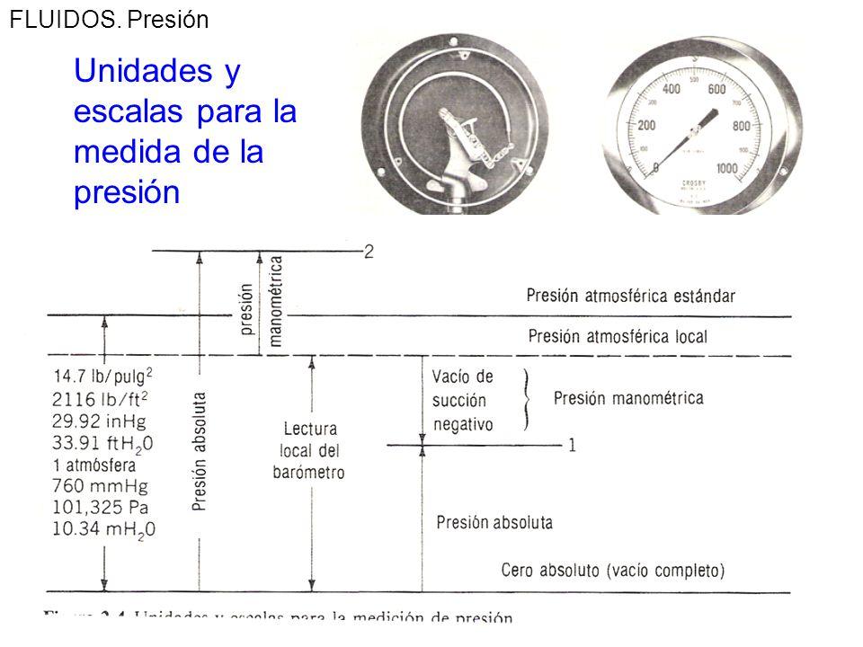 FLUIDOS. PresiónLa medida de la presión. Unidades Ejercicio: La presión recomendada en un tipo de neumáticos es is 2.5 bar. ¿Cual es la presión absolu