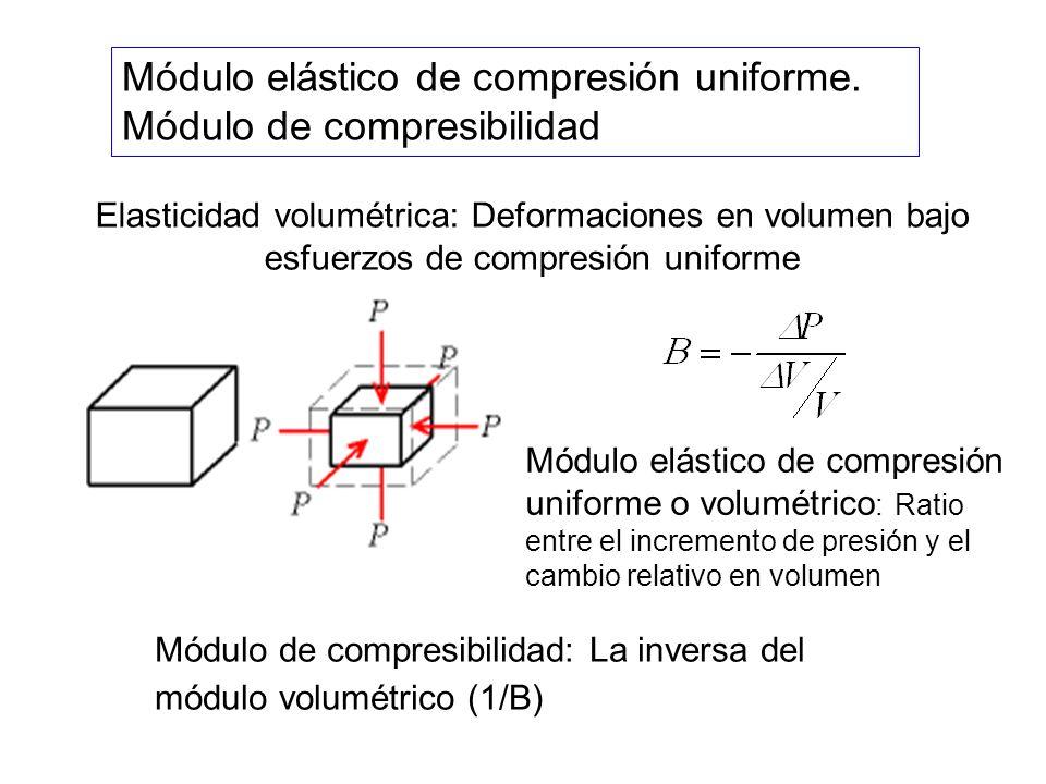 Elasticidad volumétrica: Deformaciones en volumen bajo esfuerzos de compresión uniforme Módulo elástico de compresión uniforme o volumétrico : Ratio entre el incremento de presión y el cambio relativo en volumen Módulo de compresibilidad: La inversa del módulo volumétrico (1/B) Módulo elástico de compresión uniforme.