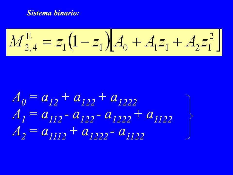 A 0 = a 12 + a 122 + a 1222 A 1 = a 112 - a 122 - a 1222 + a 1122 A 2 = a 1112 + a 1222 - a 1122 Sistema binario: