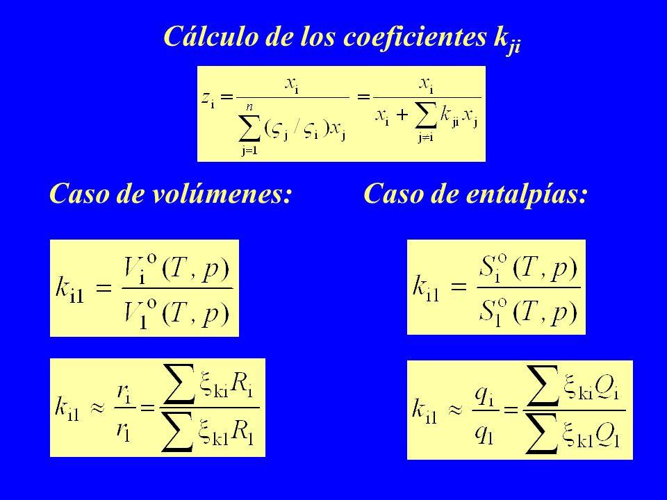 Cálculo de los coeficientes k ji Caso de volúmenes:Caso de entalpías: