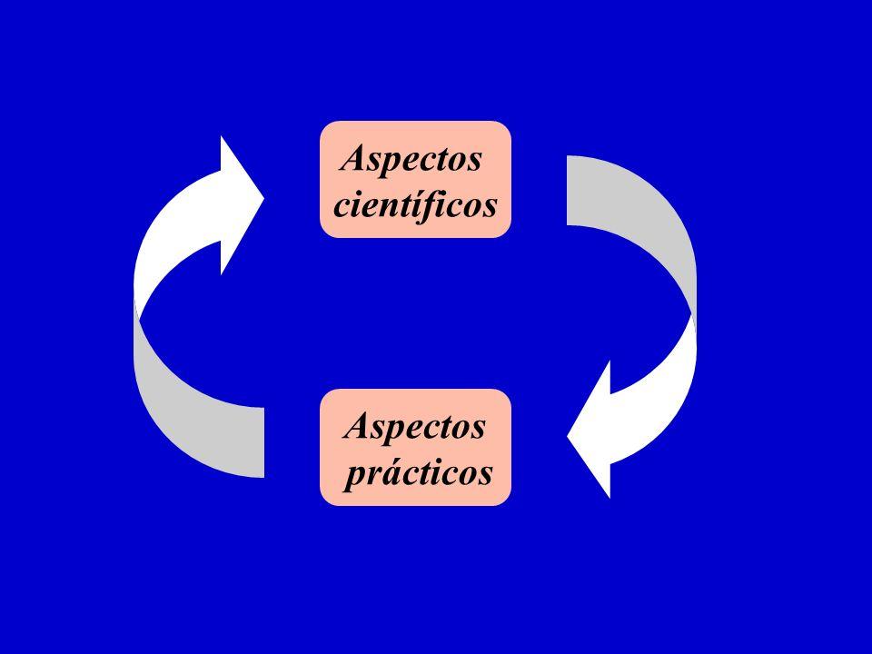 Aspectos científicos Aspectos prácticos