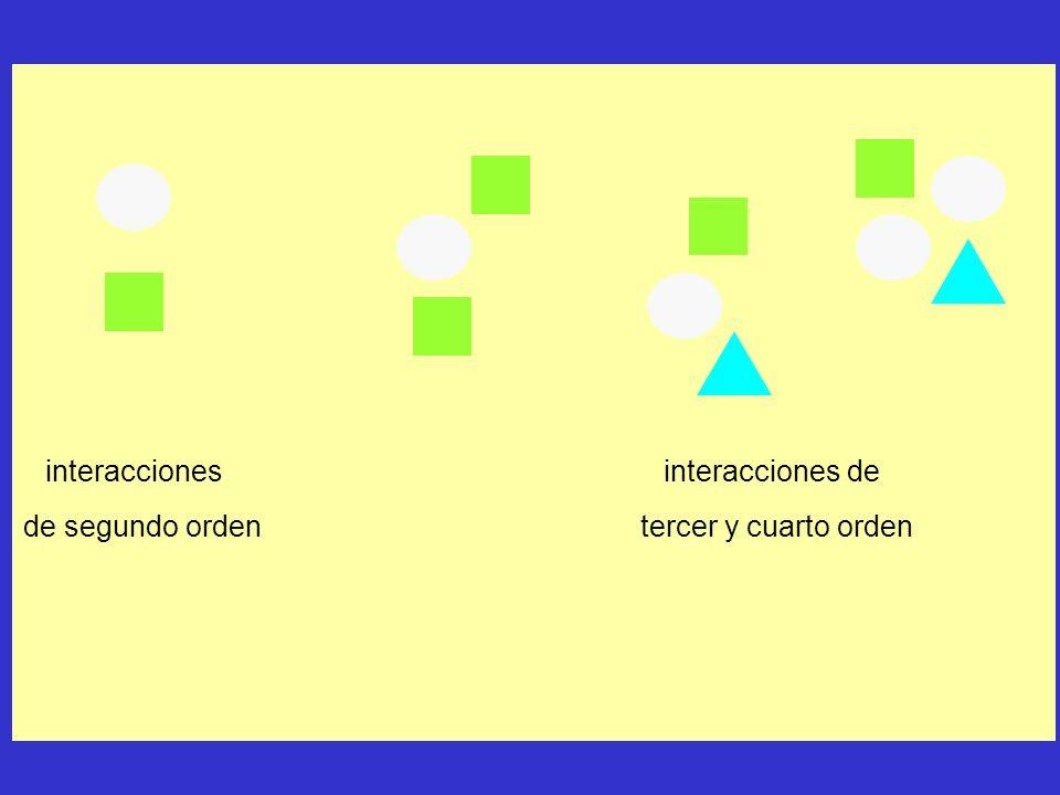 interacciones interacciones de de segundo orden tercer y cuarto orden