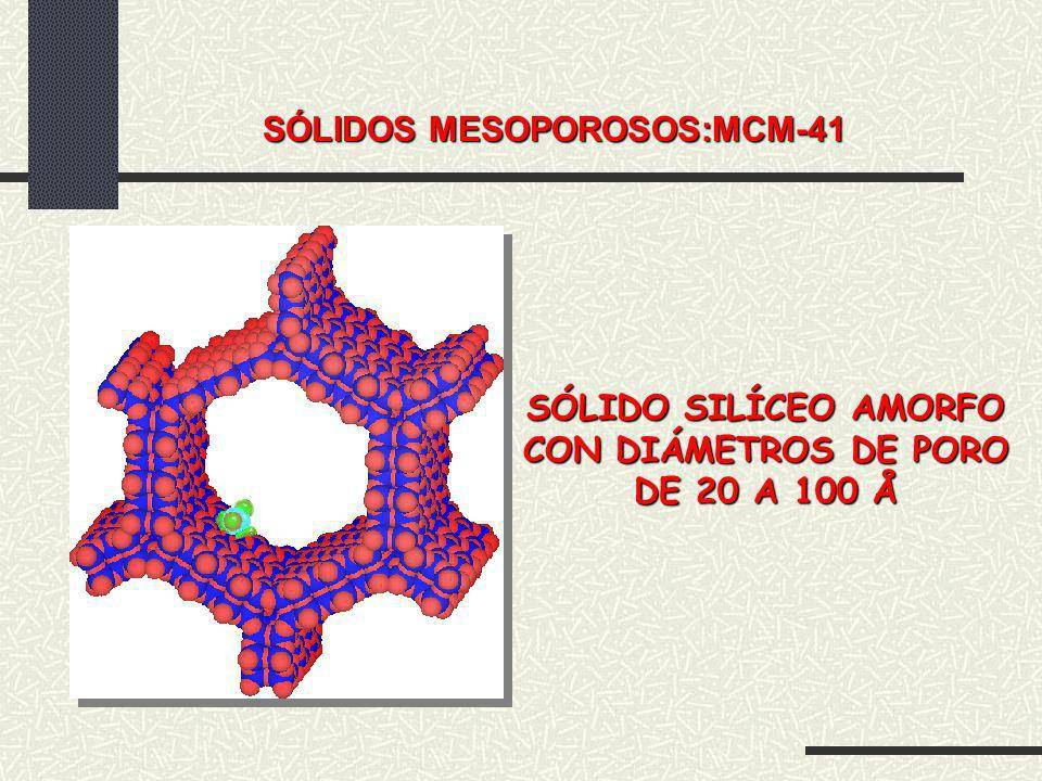 SÓLIDOS MESOPOROSOS:MCM-41 SÓLIDO SILÍCEO AMORFO CON DIÁMETROS DE PORO DE 20 A 100 Å