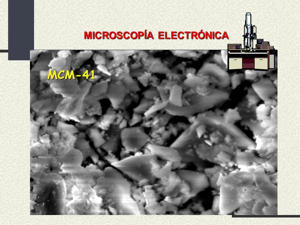 MICROSCOPÍA ELECTRÓNICA MCM-41