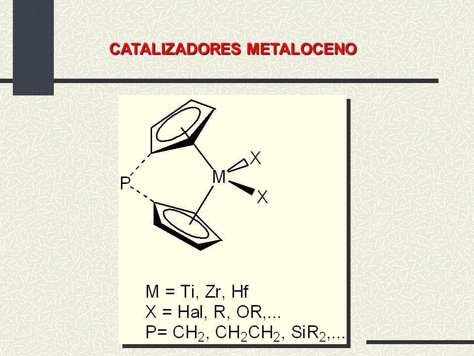 CATALIZADORES METALOCENO