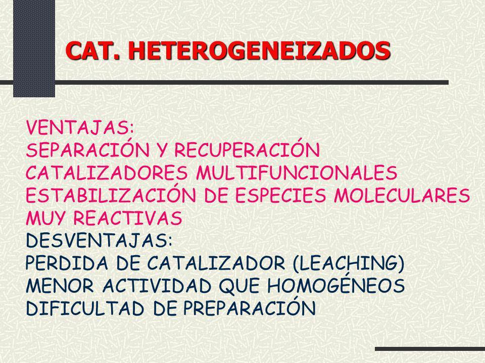 ESTUDIOS DE RAYOS X DE POLVO (XRD) 10 20 60 2 0 304050 HZSM-5CRISTALINAMCM-41AMORFA 2