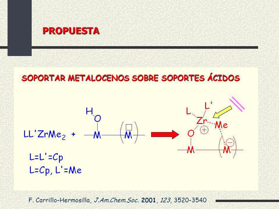 PROPUESTA SOPORTAR METALOCENOS SOBRE SOPORTES ÁCIDOS F. Carrillo-Hermosilla, J.Am.Chem.Soc. 2001, 123, 3520-3540