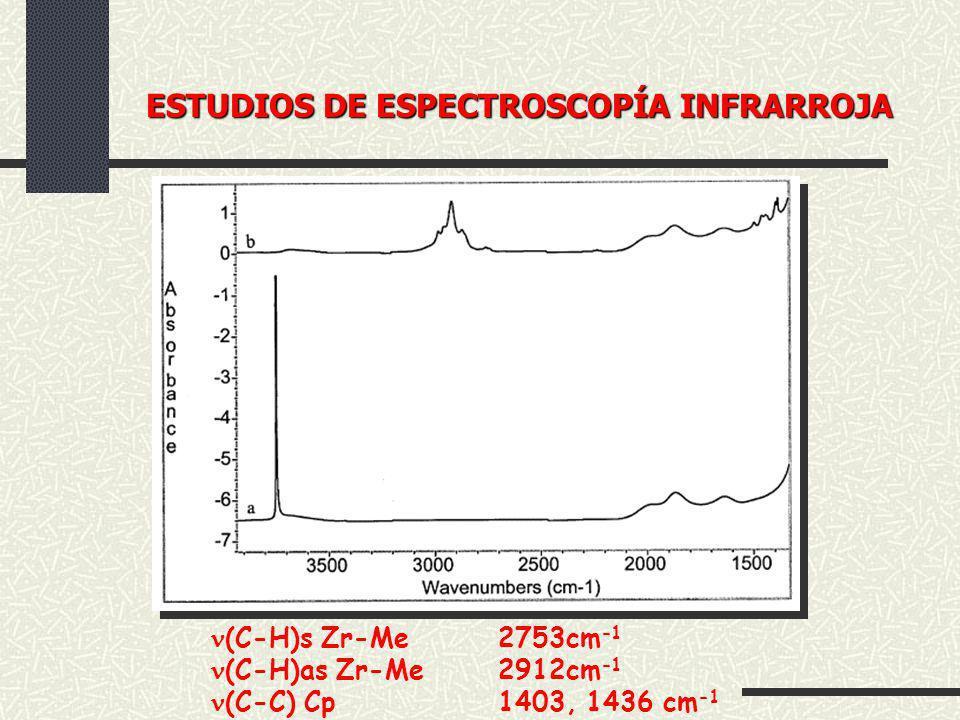(C-H)s Zr-Me 2753cm -1 (C-H)as Zr-Me 2912cm -1 (C-C) Cp 1403, 1436 cm -1 ESTUDIOS DE ESPECTROSCOPÍA INFRARROJA