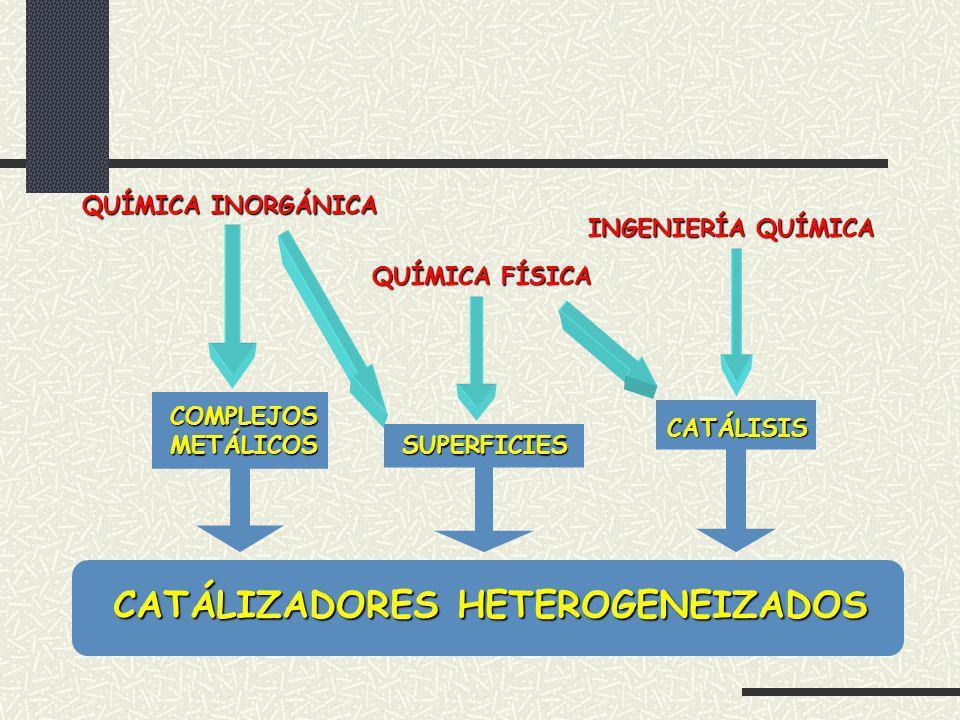 CATÁLIZADORES HETEROGENEIZADOS SUPERFICIES COMPLEJOSMETÁLICOS CATÁLISIS QUÍMICA INORGÁNICA QUÍMICA FÍSICA INGENIERÍA QUÍMICA