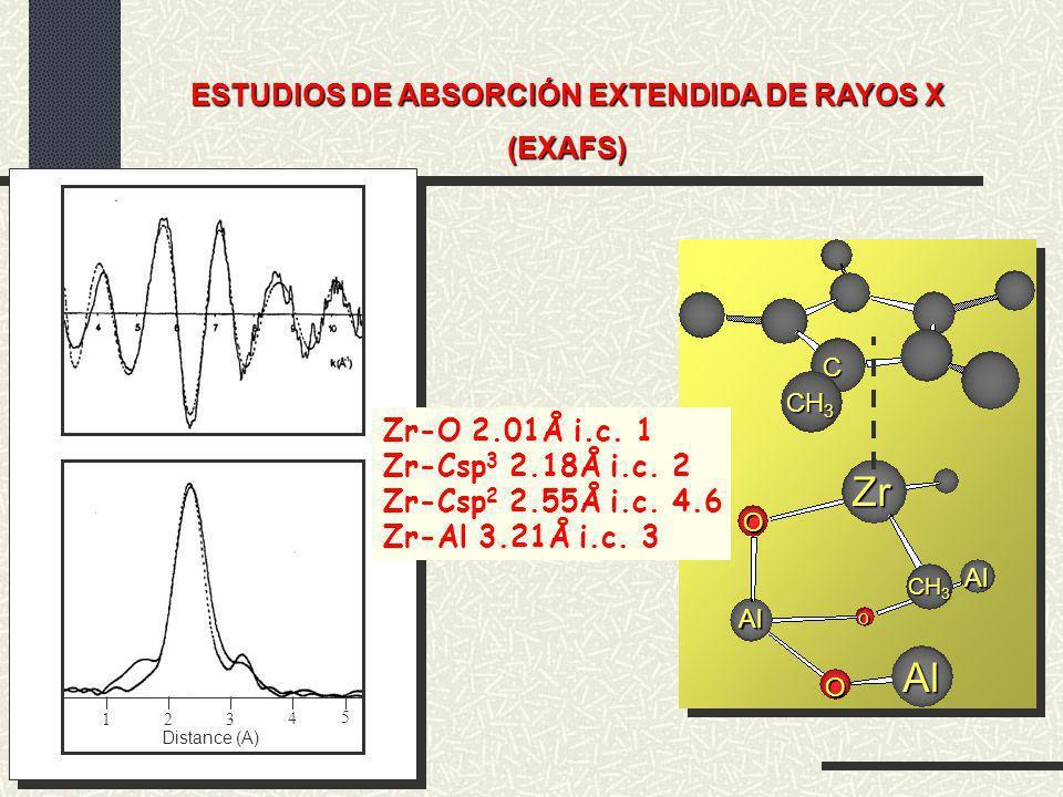 ESTUDIOS DE ABSORCIÓN EXTENDIDA DE RAYOS X (EXAFS) Zr Al Al Al O O O CH 3 C 123 4 5 Distance (A) Zr-O 2.01Å i.c. 1 Zr-Csp 3 2.18Å i.c. 2 Zr-Csp 2 2.55