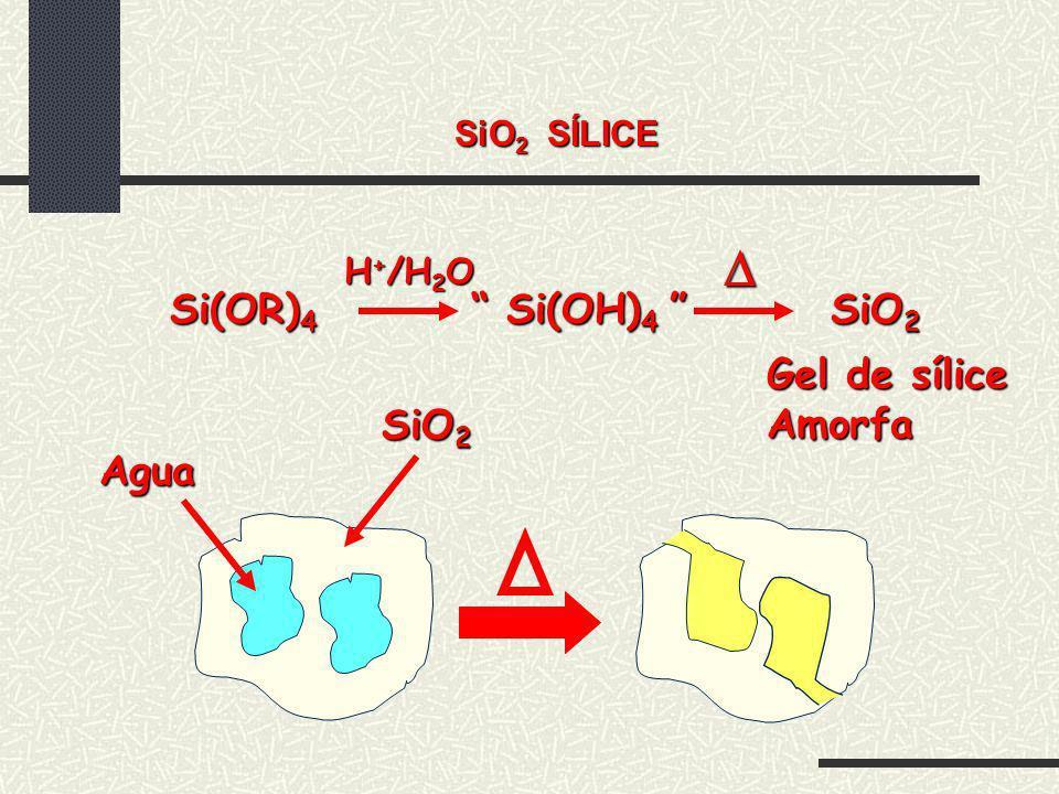 SiCl 4 + CH 4 + O 2 SiO 2 + CO 2 + HCl AEROSILDEGUSSA (UE) CABOSILCABOT (USA) Partículas 1nm Partículas 10nm SÍLICE PIROGÉNICA