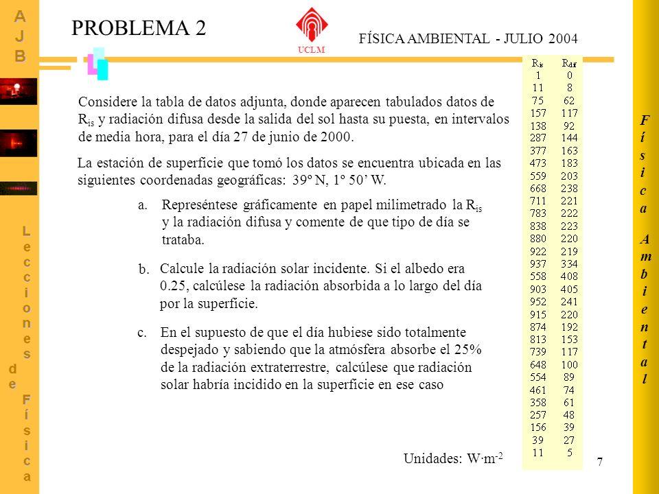 8 Absorbido: W·m -2 Salida del Sol Puesta del Sol tiempo, intervalos de 30 minutos (1800 s) W·m -2 Unidades: Wm -2 s= Jm -2 c = 1800 s i PROBLEMA 2 FÍSICA AMBIENTAL - JULIO 2004 UCLM 1/2 AmbientalAmbiental FísicaFísica