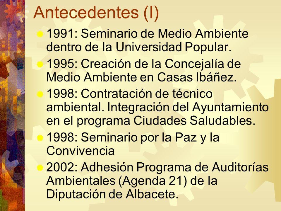 Antecedentes (I) 1991: Seminario de Medio Ambiente dentro de la Universidad Popular. 1995: Creación de la Concejalía de Medio Ambiente en Casas Ibáñez