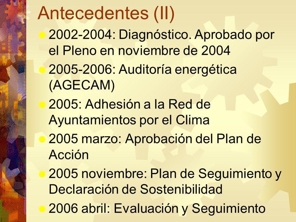 Antecedentes (II) 2002-2004: Diagnóstico. Aprobado por el Pleno en noviembre de 2004 2005-2006: Auditoría energética (AGECAM) 2005: Adhesión a la Red