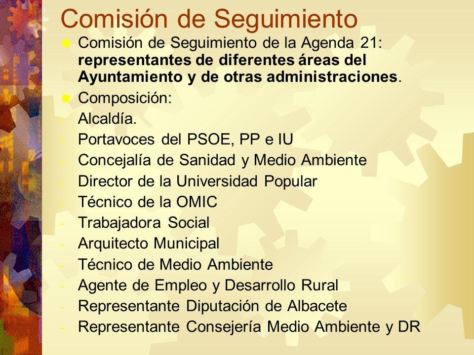 Comisión de Seguimiento Comisión de Seguimiento de la Agenda 21: representantes de diferentes áreas del Ayuntamiento y de otras administraciones. Comp