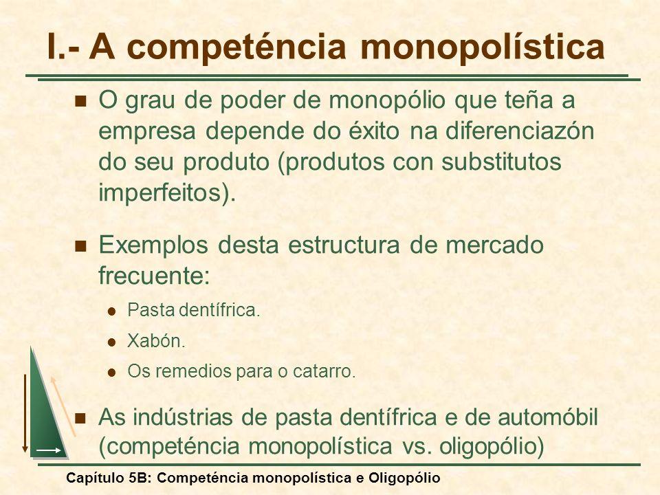 Capítulo 5B: Competéncia monopolística e Oligopólio O grau de poder de monopólio que teña a empresa depende do éxito na diferenciazón do seu produto (