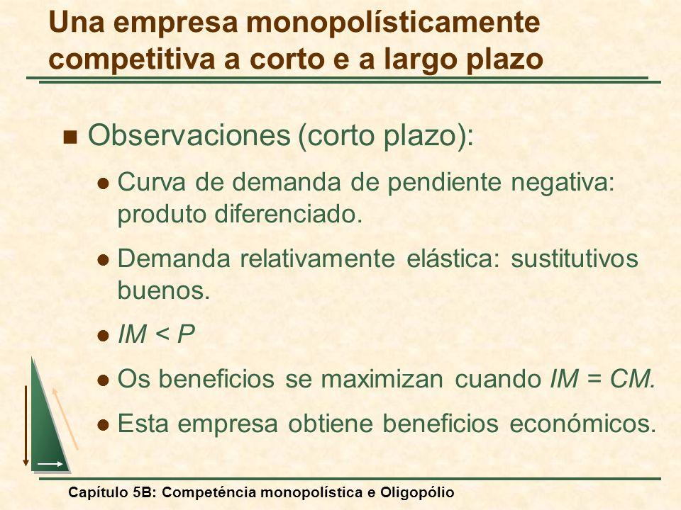 Capítulo 5B: Competéncia monopolística e Oligopólio Observaciones (corto plazo): Curva de demanda de pendiente negativa: produto diferenciado. Demanda