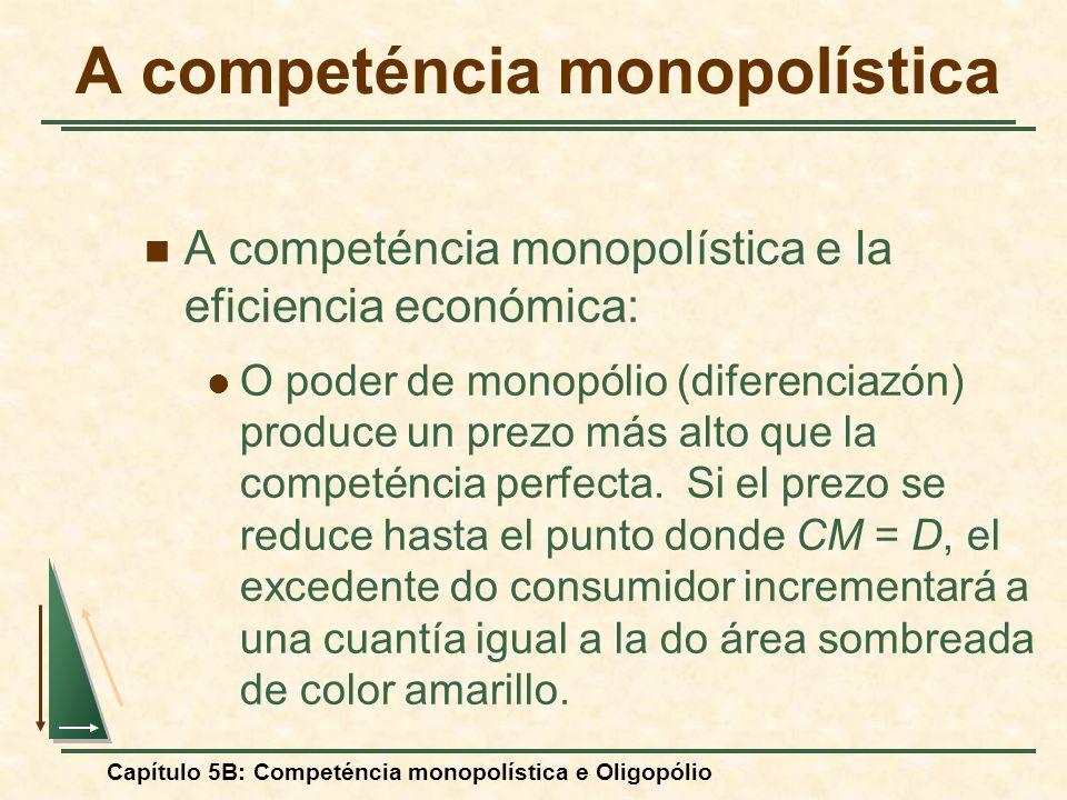 Capítulo 5B: Competéncia monopolística e Oligopólio A competéncia monopolística e la eficiencia económica: O poder de monopólio (diferenciazón) produc