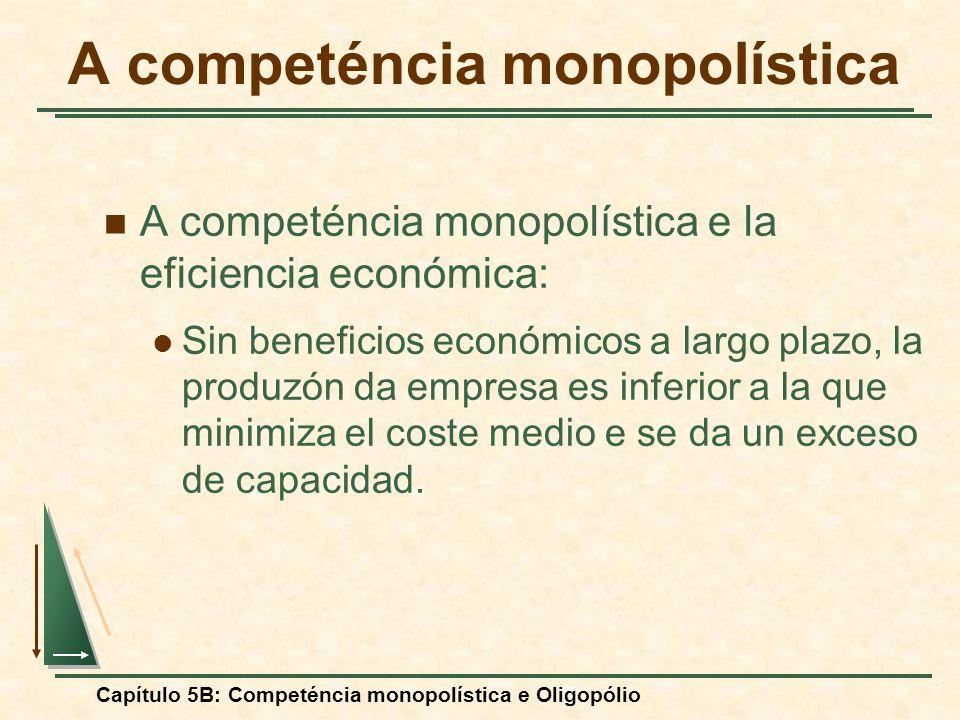 Capítulo 5B: Competéncia monopolística e Oligopólio A competéncia monopolística e la eficiencia económica: Sin beneficios económicos a largo plazo, la