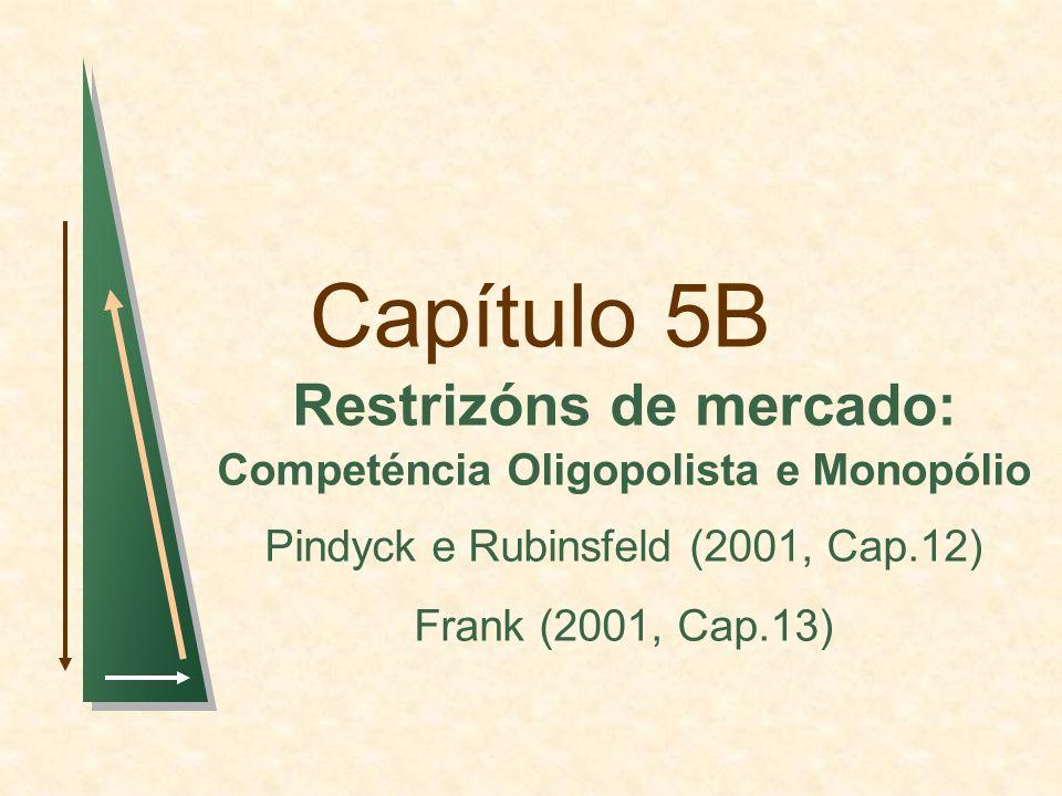 Capítulo 5B: Competéncia monopolística e Oligopólio Curva de reacción da Empresa 1 Curva de reacción da Empresa 2 O exemplo do duopólio Q1Q1 Q2Q2 30 10 Equilibrio de Cournot 15 Equilibrio competitivo (P = CM; Beneficios = 0) Curva de colusión 7,5 Equilibrio de colusión Para las empresas, el resultado de la colusión es el mejor, seguido do equilibrio de Cournot e del equilibrio da competéncia.