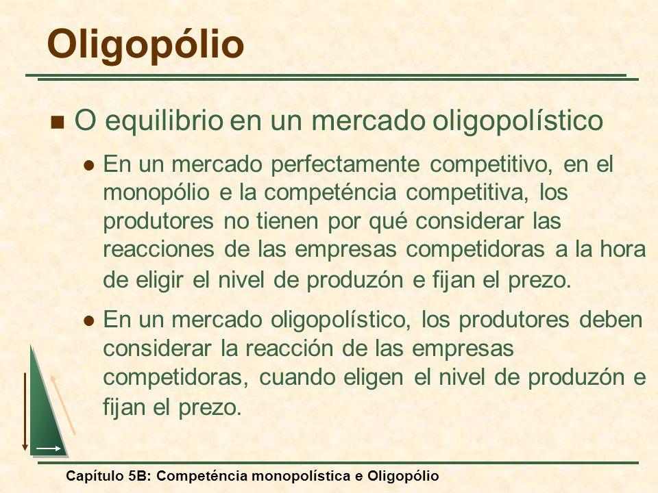 Capítulo 5B: Competéncia monopolística e Oligopólio O equilibrio en un mercado oligopolístico En un mercado perfectamente competitivo, en el monopólio