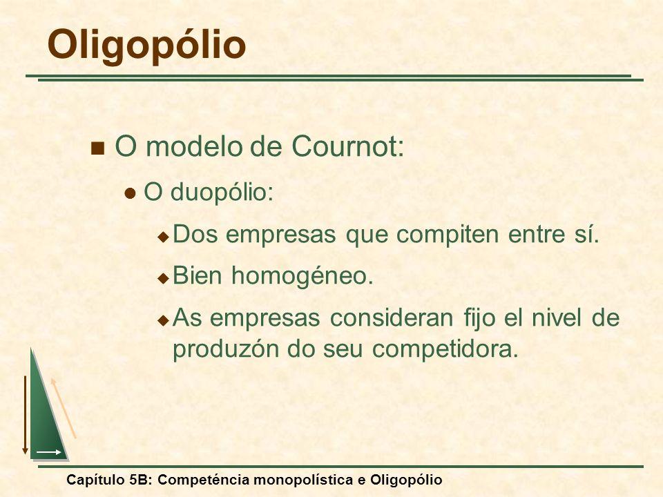 Capítulo 5B: Competéncia monopolística e Oligopólio O modelo de Cournot: O duopólio: Dos empresas que compiten entre sí. Bien homogéneo. As empresas c