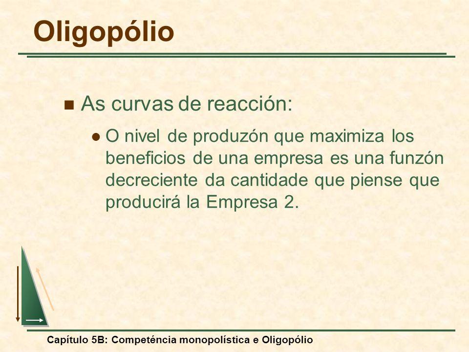 Capítulo 5B: Competéncia monopolística e Oligopólio As curvas de reacción: O nivel de produzón que maximiza los beneficios de una empresa es una funzó