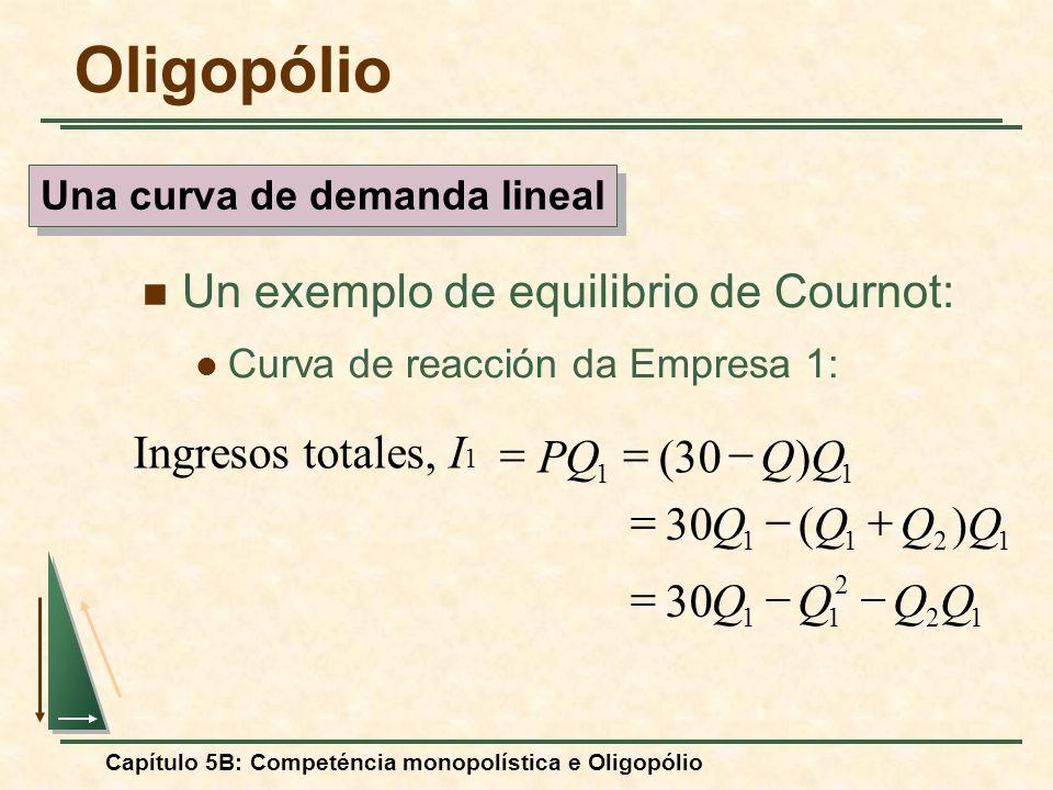 Capítulo 5B: Competéncia monopolística e Oligopólio Un exemplo de equilibrio de Cournot: Curva de reacción da Empresa 1: 11 )30( Ingresos totales, I 1
