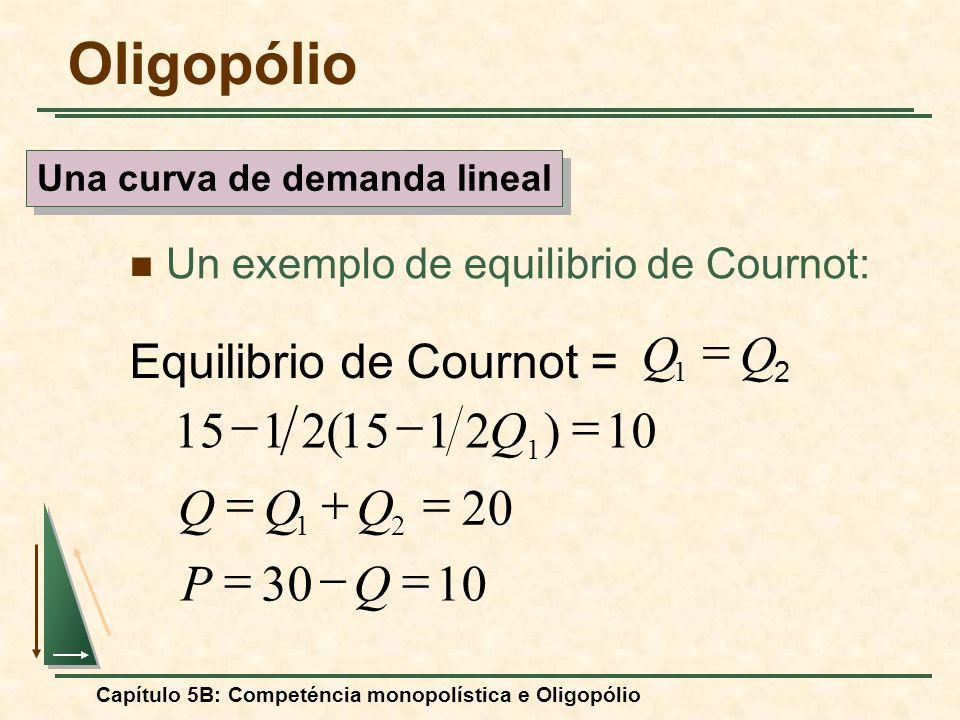 Capítulo 5B: Competéncia monopolística e Oligopólio Un exemplo de equilibrio de Cournot: 1030 20 10)2115(21 21 1 1 QP QQQ Q QQ 2 Equilibrio de Cournot
