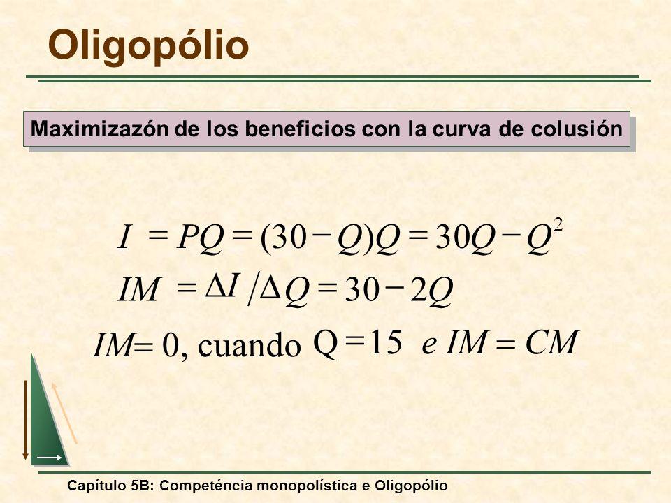 Capítulo 5B: Competéncia monopolística e Oligopólio e IM CM IM 0, cuando QQIM QQQQPQI I 15 Q 230 ) ( 2 Maximizazón de los beneficios con la curva de c